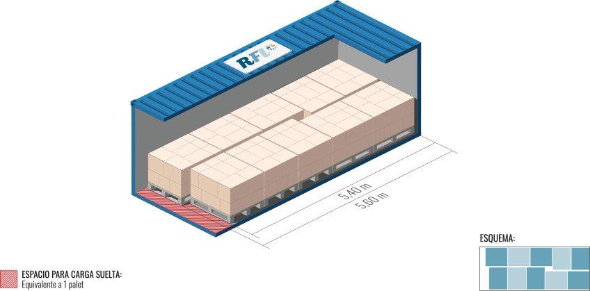 20' Dry Van Standard pallet loading scheme