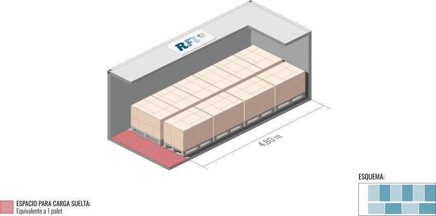 20' Reefer Euro pallet loading scheme