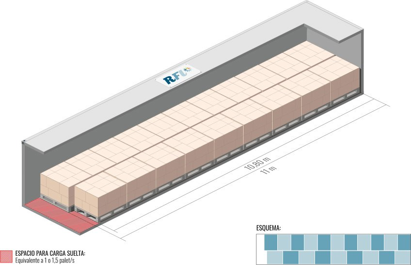 40' Reefer High Cube Standard pallet loading scheme