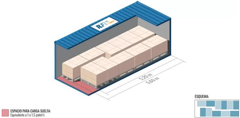 20' Dry Van Euro pallet loading scheme