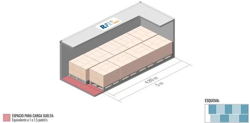 20' Reefer Standard pallet loading scheme
