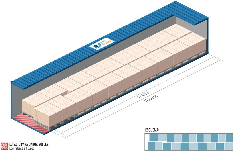40' Dry Van Standard pallet loading scheme
