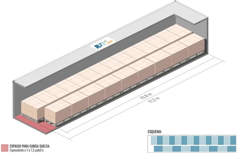 40' Reefer High Cube Mixed pallet loading scheme