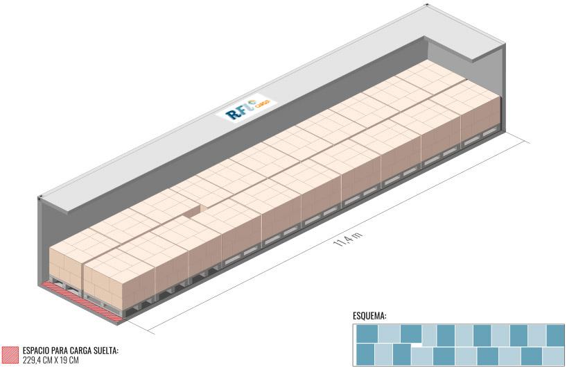 40' Reefer High Cube Euro pallet loading scheme
