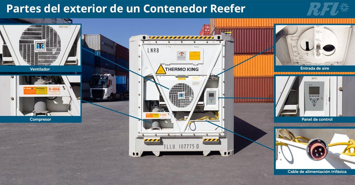 Partes del exterior de un contenedor marítimo reefer.