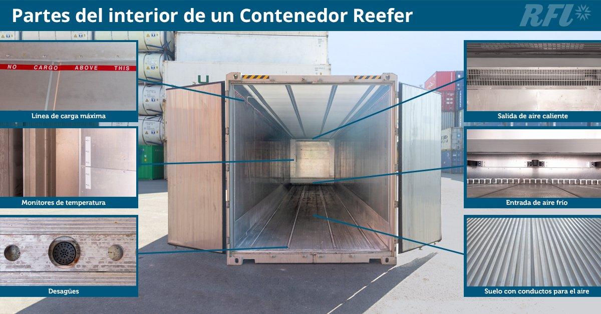 Partes del interior de un contenedor marítimo reefer.
